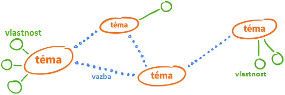 atom-art-schema1.png