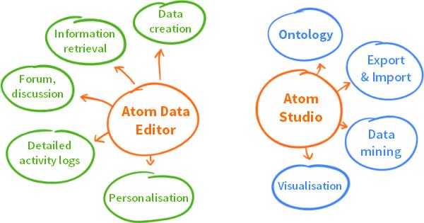 atomweb-prehled-funkci.png